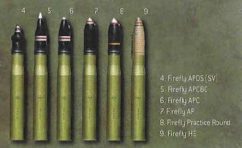 WWII 17-Pounder Ammo