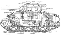 M4-A4 - Cutaway Diagram