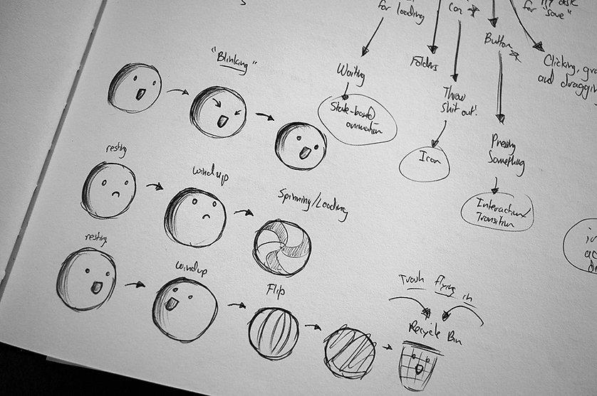 Asset Brainstorm 1.jpg