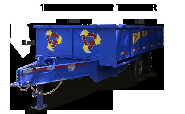 Daytona Waste Blue 15 Yard Dump Trailer