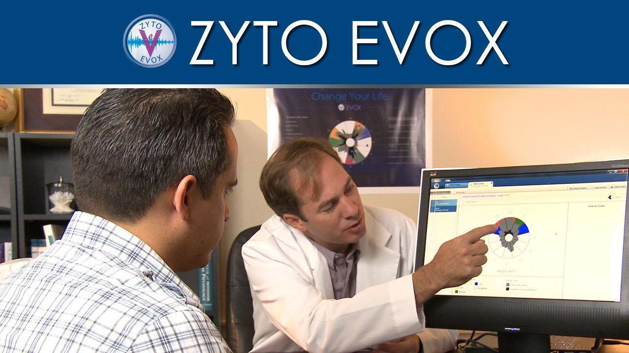 EVOX Perception Reframing / up to 30min