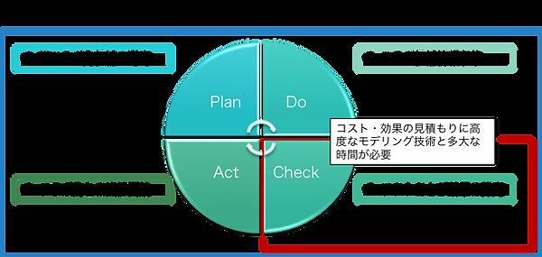 解説7-6.png