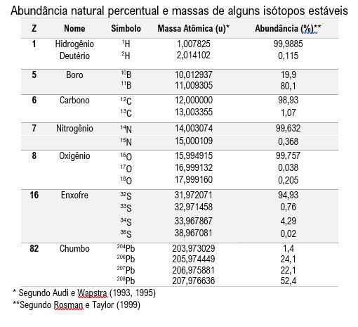 tabela abundancia.JPG