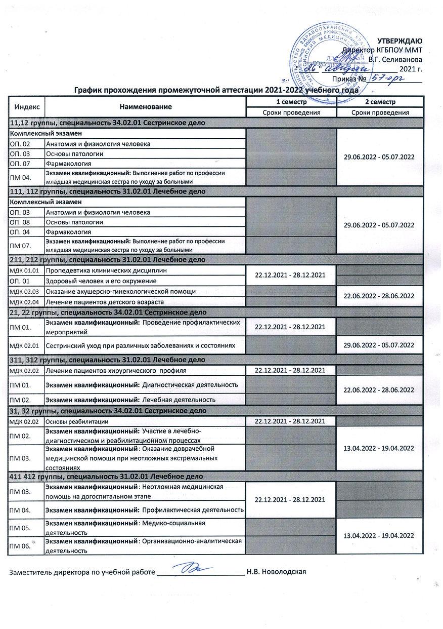 график ПП 2021-2022.pdf.jpg