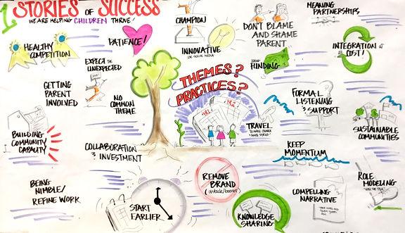 Stories of Succes.jpg