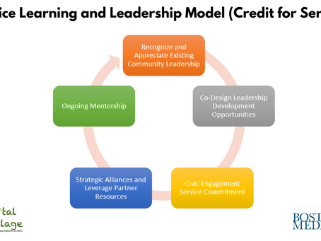 A Deep Dive: Vital Village's Service-Learning and Leadership Model