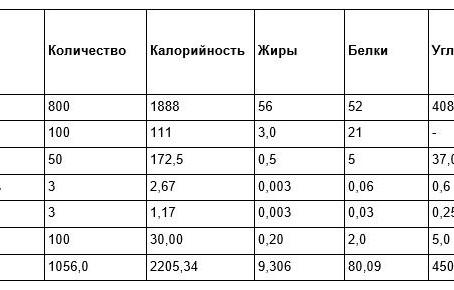 Дневник. Анатолий Сергеевич Чернов. Часть 15.