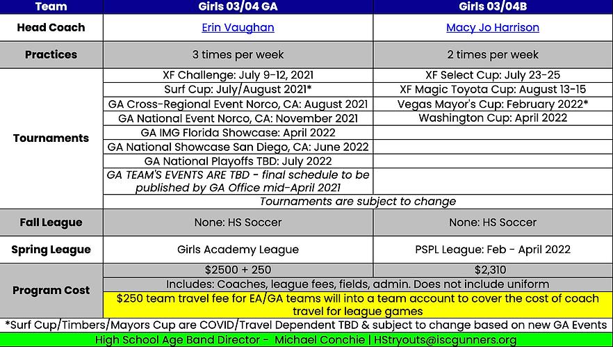 Girls 2003-04 Team Plans 2021-22.png