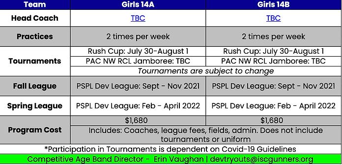 Girls 2014 Team Plans 2021-22.png