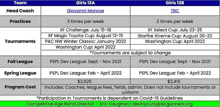 Girls 2013 Team Plans 2021-22.png