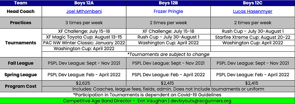 Boys 2012 Team Plans 2021-22.png