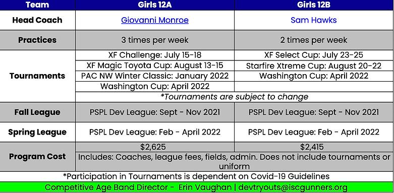 Girls 2012 Team Plans 2021-22.png