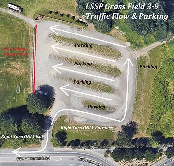 2019-2020 - Traffic Flow - LSSP #3-#9 -