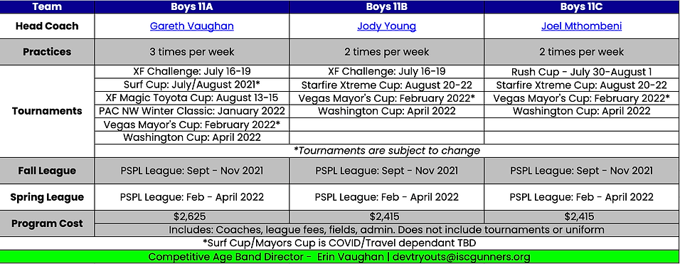 Boys 2011 Team Plans 2021-22.png