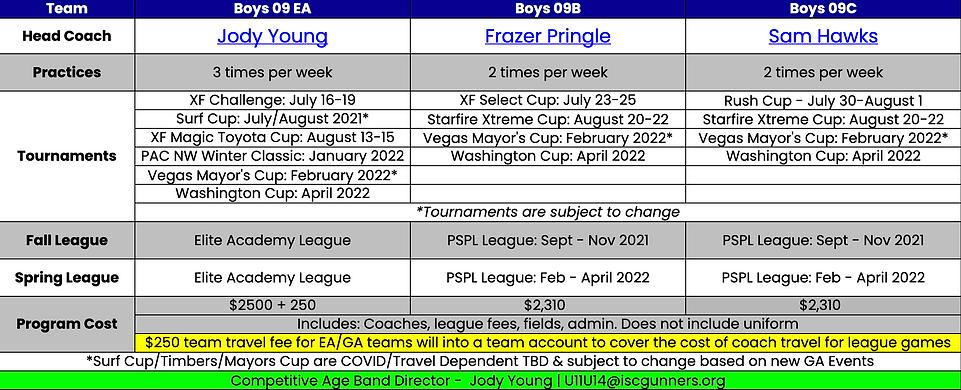Boys 2009 Team Plans 2021-22.png