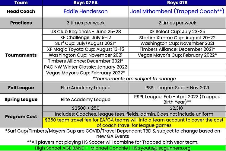 Boys 2007 Team Plans 2021-22.png