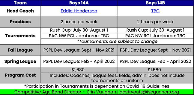 Boys 2014 Team Plans 2021-22.png