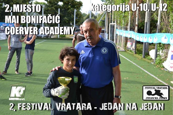 Mai_Bonifačić_Coerver_Academy_U-12.jpg