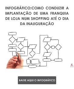infografico-implantaçao-franquia.jpg