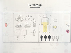 Interface iconography