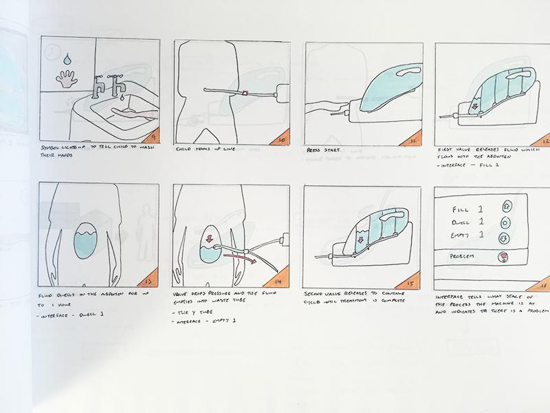 Storyboarding 2