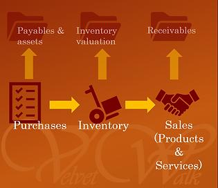 Logistics image.PNG