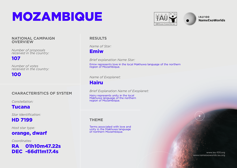 Mozambique_Infographic_70.png