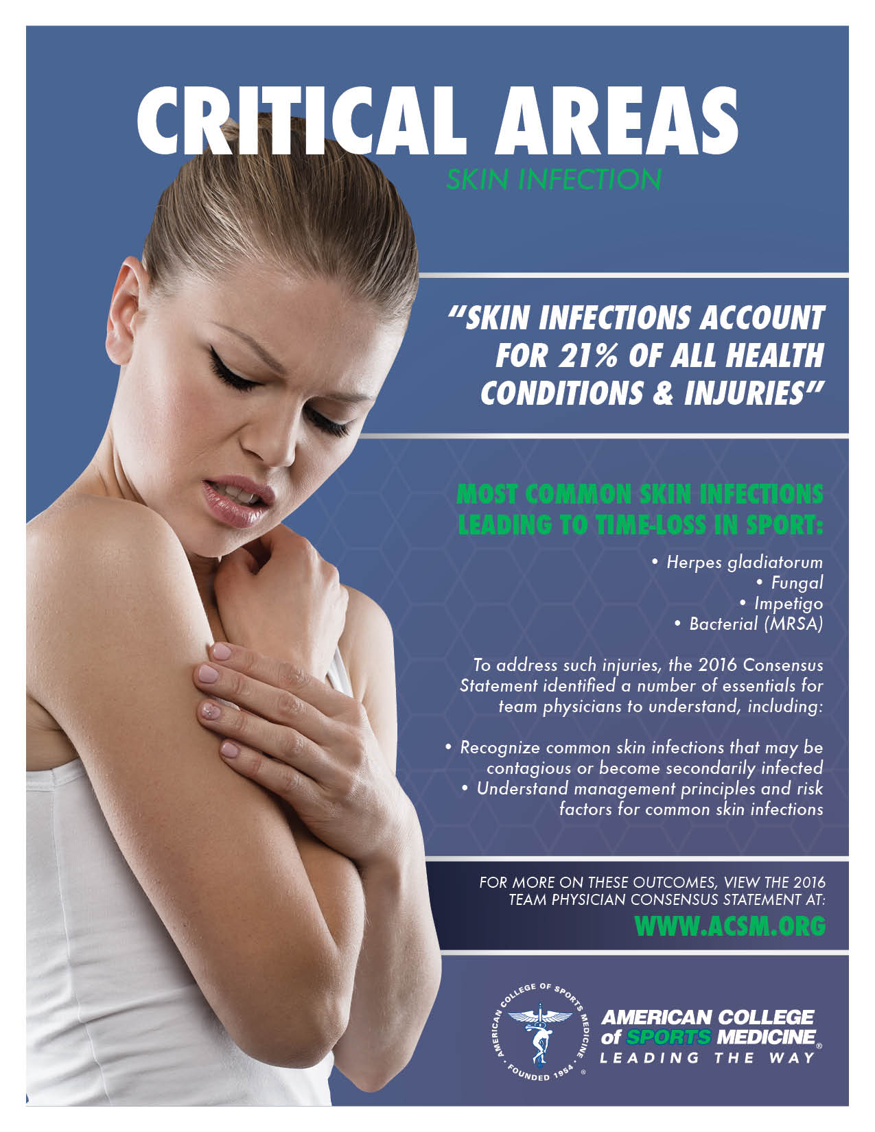 ACSM - CRITICAL AREAS - INFOGRAPHIC