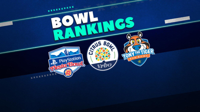 Our Annual Bowl Viewing Guide: The Games to Watch