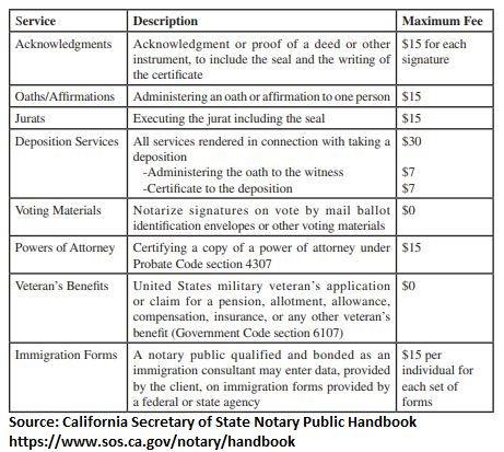 notary fees.JPG