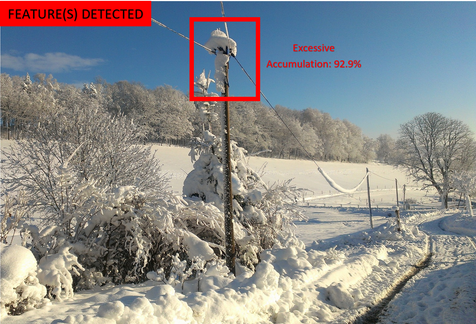 Accumulation Example.PNG