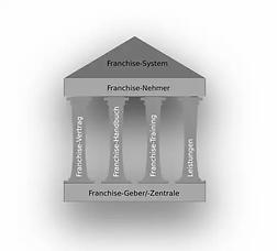 franchise2.webp