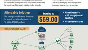 nexogy Introduces Wireless Internet Backup