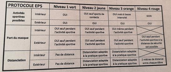 protocole sport.jpg