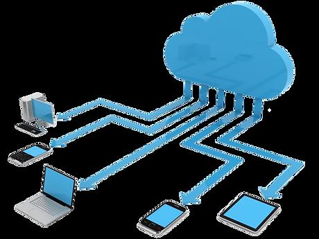 kisspng-cloud-computing-computer-softwar