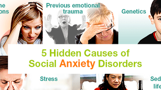 Social Anxiety Disorder & CBT therapy