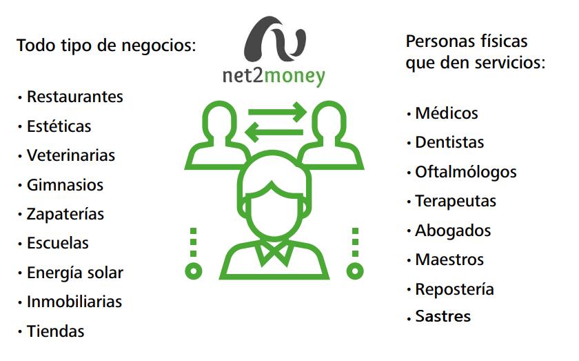 clientes net2money angosto.png
