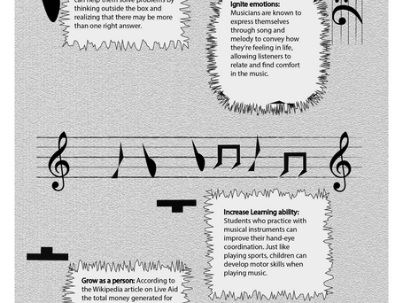 The Importance of Music