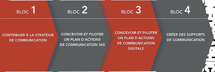 programme_blocs_Responsable Comm.png