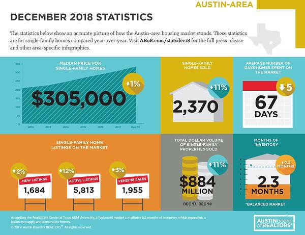 Austin-Round Rock_December 2018.jpg