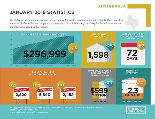Austin-Area_January 2019.jpg