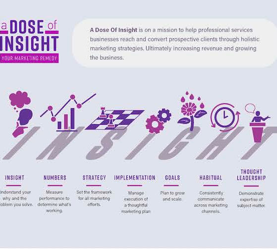 A Dose of Insight Infographic-3_small.jpg