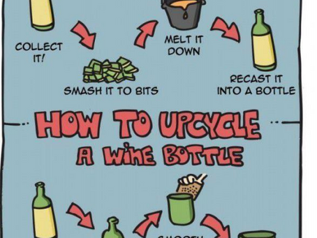 Upcycling is the New Recycling