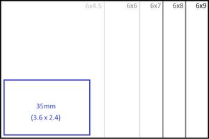 Film size comparison -- 35mm versus 120, 6x4.5, 6x6, 6x7, 6x8, 6x9