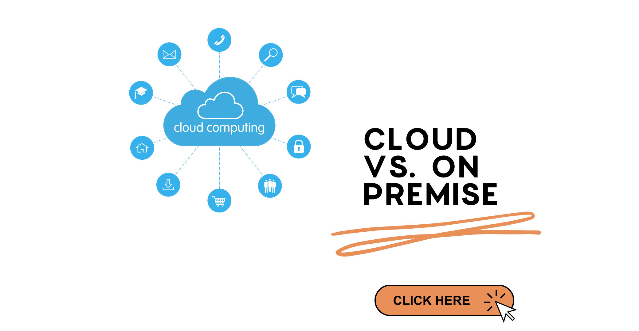 Cloud vs. On Prem