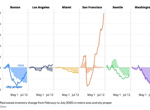 The 2020 San Francisco exodus is real, and historic, report shows