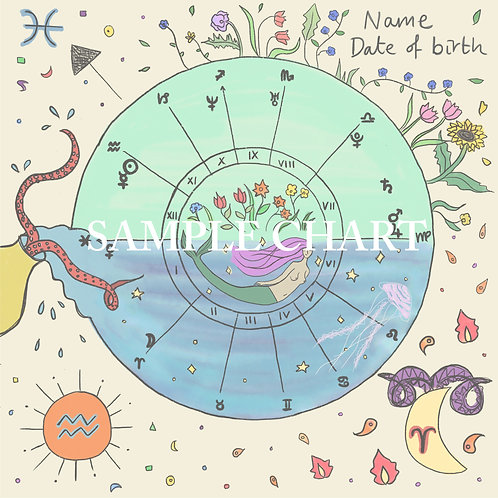 Personalised Astrology Birth Charts