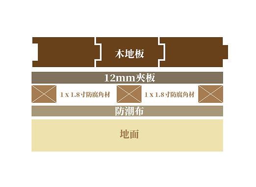 施工工法v7-04.jpg