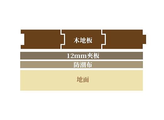 施工工法v7-02.jpg