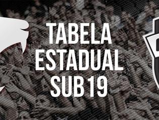 FTF divulga tabela oficial do Campeonato Estadual Sub 19